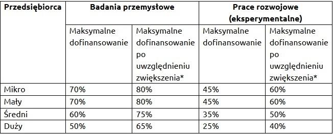 tabela 1.2 A